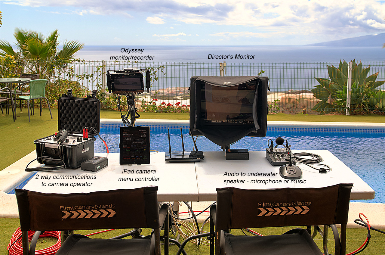 Underwater Communications for Film & TV Productions